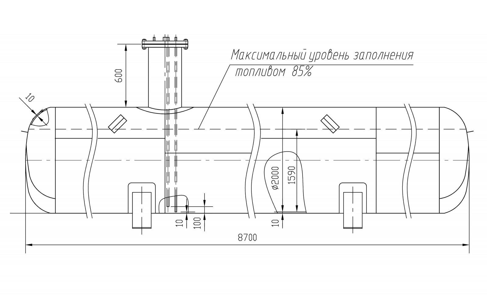 Резервуарные установки сжиженного газа СУГ